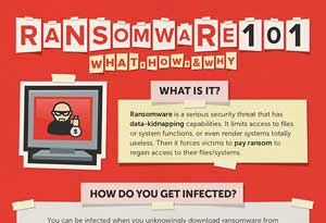 ransomware-image-2